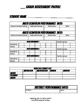 Assessment Profile; Topeka Public Schools