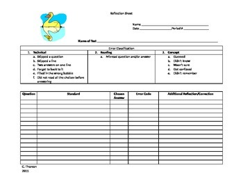 Assessment Reflection Sheet