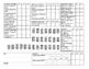Assessment Report Wonders ELA & Math trimester