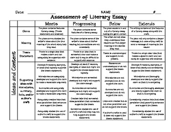 Assessment Rubic for Literary Essay