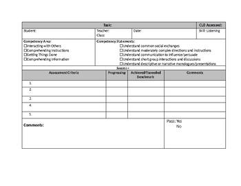 Assessment Rubrics- (ESL/PBLA)