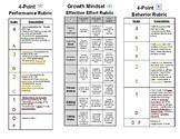 Assessment/Rubric: Performance, Effort, & Behavior, Rubric Tracker