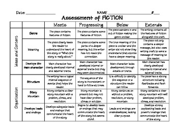 Assessment Rubric for Fiction Writers