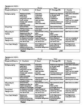 Assessment Rubrics