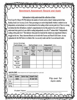 Assessment Scores and Goals Data Form