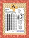 Assessment Sheet for Letters, Sounds, Blends, Number & Shapes