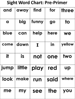 Assessment Sight Word Chart and Graph-133 Words Dolch