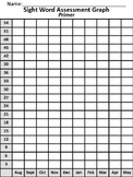 Assessment Sight Word Chart and Graph- Dolch Primer Words