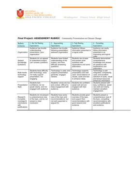 Assessment Speaking exams