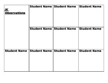 Assessment - Student Observational Notes Template