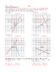 Assessment Systems of Linear Equations Substition Graphing Test