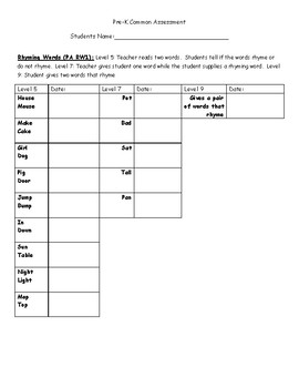Assessment Tool Designed With the ELA in Mind