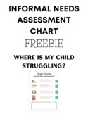 Assessment Tool for Tutoring FREEBIE