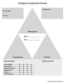 Assessment Tracker