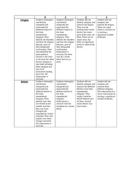 Assessment and Activities Plan for Islam
