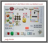 Assessment criteria for numbers up to 100