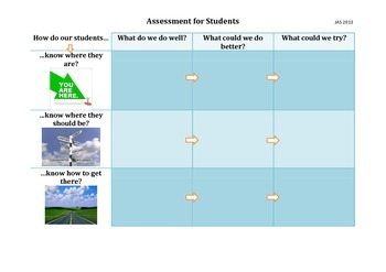 Assessment for Students