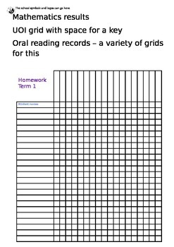 Assessment grids 10 types