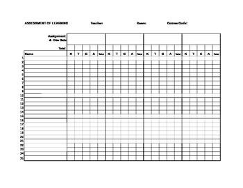 Assessment of Learning Marks List