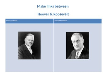 Assessment of The New Deal (Roosevelt)