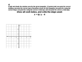 Assessment on Systems of Equations and Inequalities