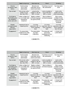 Assessment rubric for persuasive speeches