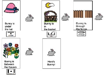 Assessment with Where is Bunny preposition flipchart and quiz