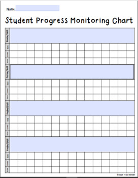 Assessments, Goal Tracking, & Progress Monitoring Sheets