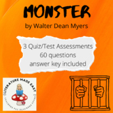 Assessments for Monster by Walter Dean Myers