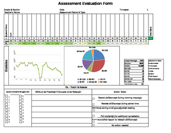 Assessments, test, quiz evaluation form