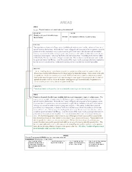 Assignment Catalog: Ways to Use Document Packets