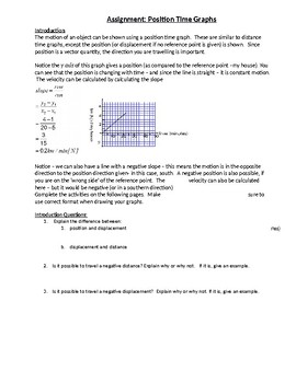 Assignment: Drawing and Analyzing Position Time graphs