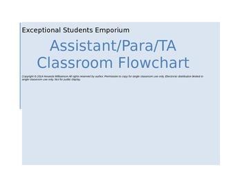 Assistant/Para/TA Classroom Flowchart