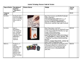 Assistive Technology Resource