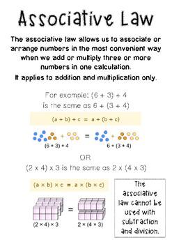 Associate Law