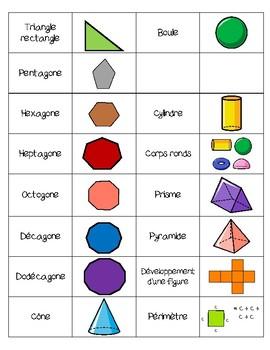 Association mot image en math