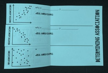 Association within Scatter Plots (Foldable)