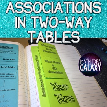 Associations in Two-Way Tables Foldable Notes