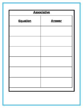 Associative, Commutative, & Distributive Task Card Sort Game