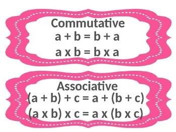 Associative, Distributive, and Commutative Properties