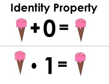 Identity  Property Poster