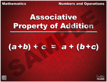 Associative Property of Addition Math Poster