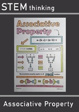Associative Property of Multiplication Algebra 1 Doodle Visual Guided Notes