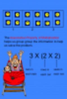3rd Grade Go Math! Associative Property of Multiplication-Smartboard Activity