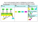 Associative Property of Multiplication Visual Instructional Plan