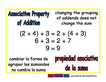 Associative of addition/Asociativa de sumar prim 1-way blue/rojo