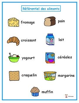 Associe le mot avec l'image (aliments)