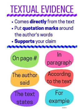 Assorted Anchor Charts