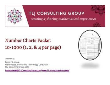 Assorted Number Charts 10-1000 1-2-4 per page