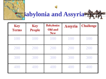 Assyria and Babylonia from Ancient World Text Jeopardy